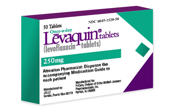 Levaquin For Sinus Infection Dose